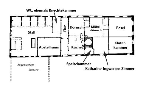 grundriss-friesen-museum